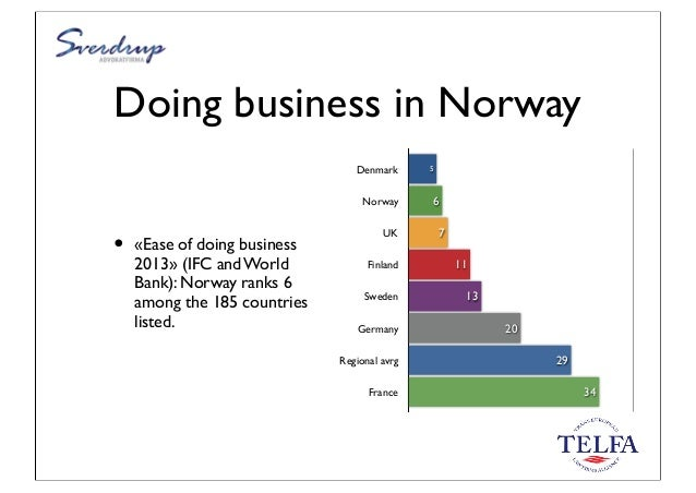 an introduction to the norwegian business culture Sample essay on culture and society by  the movie business is geared at economically empowering the culture of the english and non-materially in teaching the same .