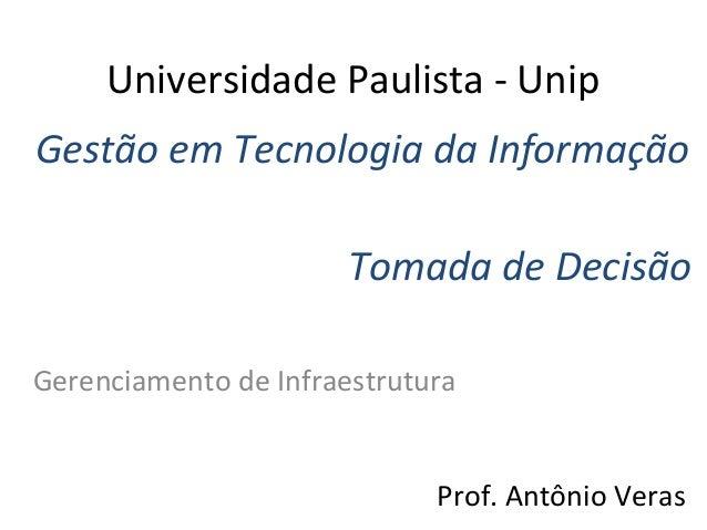 Universidade Paulista - Unip Gestão em Tecnologia da Informação Tomada de Decisão Gerenciamento de Infraestrutura Prof. An...