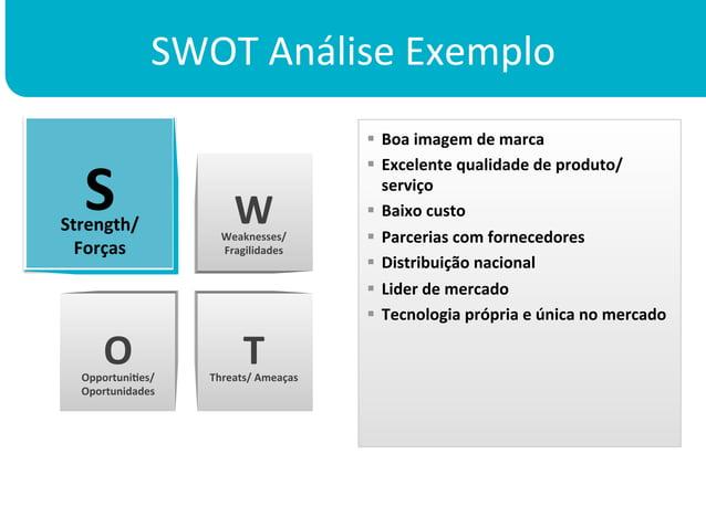 SWOT Análise Exemplo                                                        § Boa imagem de marca     S...