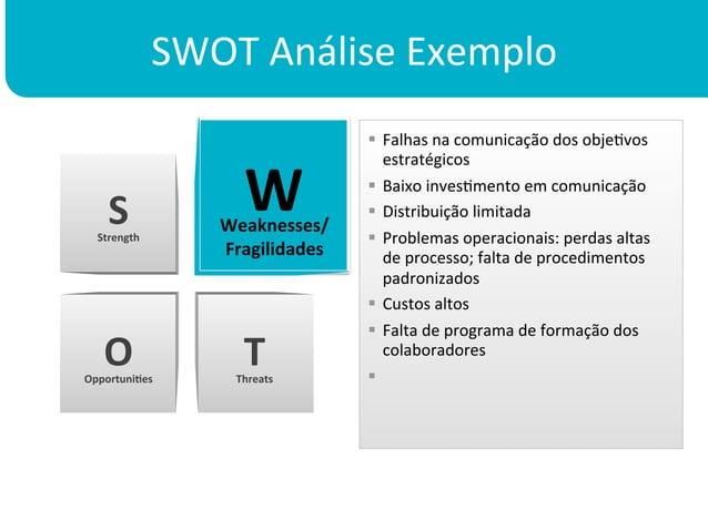 SWOT Análise Exemplo                                           § Falhas na comunicação dos objeKvos   ...