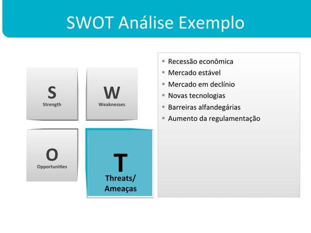 SWOT Análise Exemplo                                          § Recessão econômica                          ...