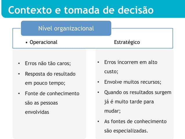 Contexto e tomada de decisão         Nível organizacional    • Operacional                     Estratégico • Erros não t...