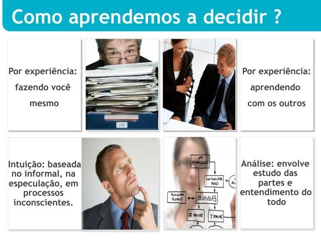 Como aprendemos a decidir ?Por experiência:       Por experiência: fazendo você           aprendendo    mesmo             ...