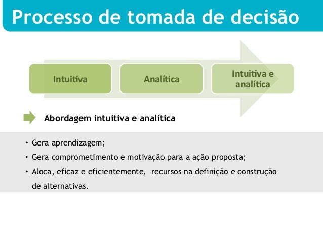 Processo de tomada de decisão                                                         IntuiDva e         IntuiDva   ...