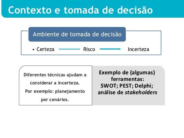 Contexto e tomada de decisão       Ambiente de tomada de decisão      • Certeza               Risco                    In...
