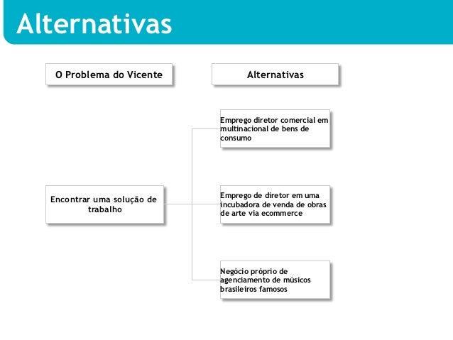 Alternativas   O Problema do Vicente            Alternativas                             Emprego diretor comercial em     ...