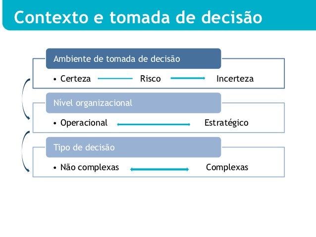 Contexto e tomada de decisão    Ambiente de tomada de decisão    • Certeza             Risco       Incerteza    Nível org...