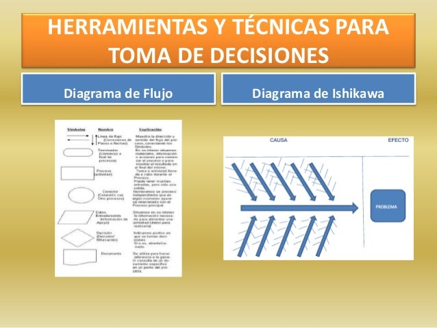 modelos de toma de decisiones Modelos gerenciales para la toma de decisiones - download as word doc (doc / docx), pdf file (pdf), text file (txt) or read online.