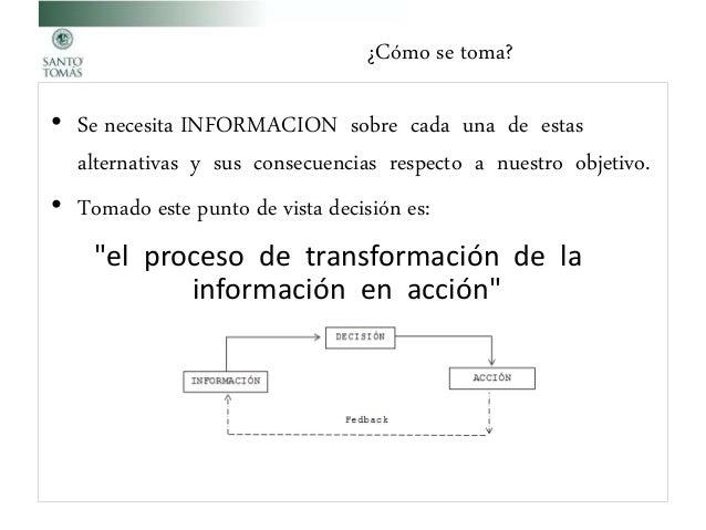 Toma de decisiones en la empresa Slide 3