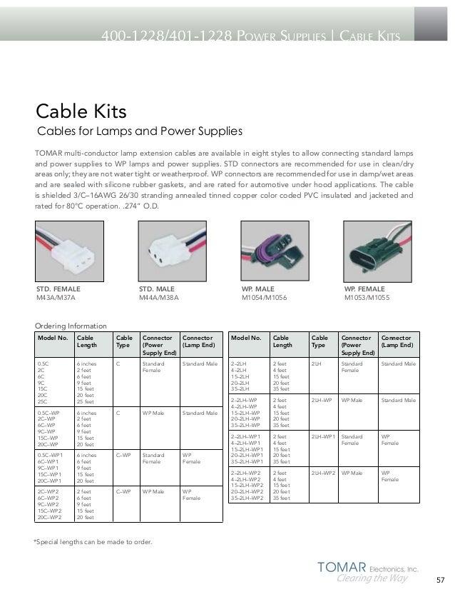 llv steering diagram trusted wiring diagram 1996 chevy s10 wiring diagram grumman llv wiring diagram wiring diagrams \\u2022 tire rod diagram llv steering diagram