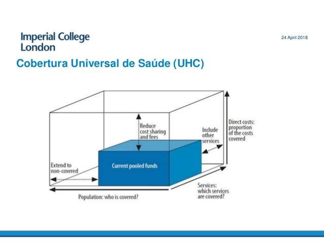 O futuro dos sistemas universais de saúde Slide 3