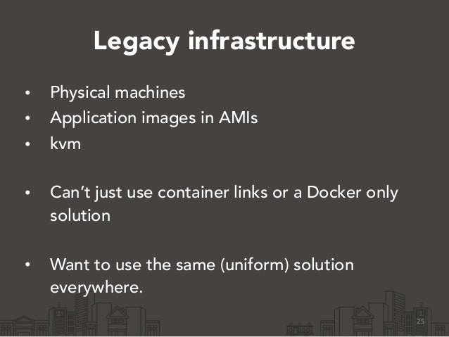 Legacy infrastructure • Physical machines • Application images in AMIs • kvm • Can't just use container links or a Docker...