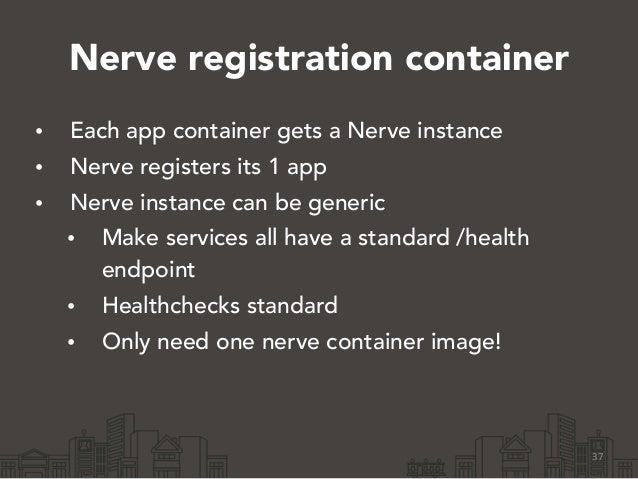 Nerve registration container • Each app container gets a Nerve instance • Nerve registers its 1 app • Nerve instance can b...
