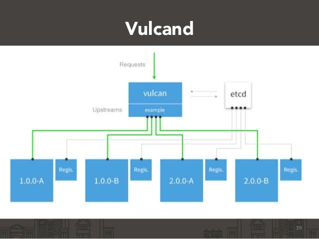 Vulcand 39