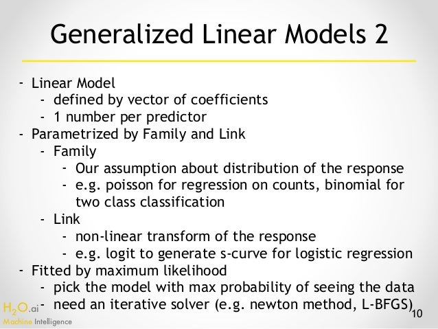 Generalized Linear Models with H2O