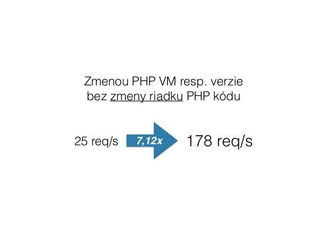 Kam ide PHP? • Opensource je super, každý si môže spraviť svoj FORK :) • Veľká fragmentácia v posledných mesiacoch, či už ...