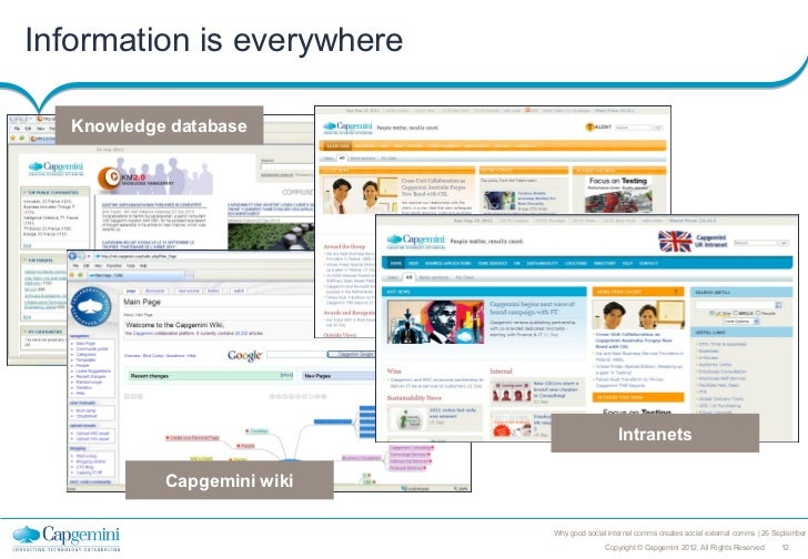 Information is everywhere   Knowledge database                                                Intranets            Capgemi...
