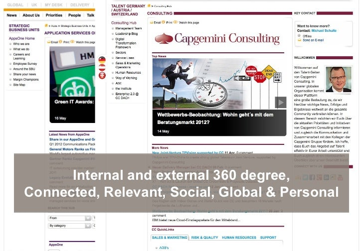 Internal and external 360 degree,Connected, Relevant, Social, Global & Personal                                Why good so...