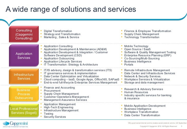 A wide range of solutions and services     Consulting      Digital Transformation                                       ...