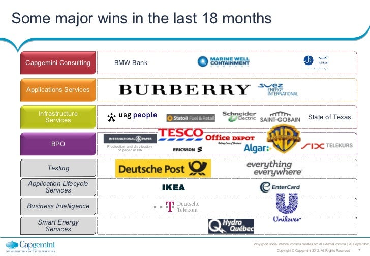 Some major wins in the last 18 months  Capgemini Consulting        BMW Bank  Applications Services     Infrastructure     ...