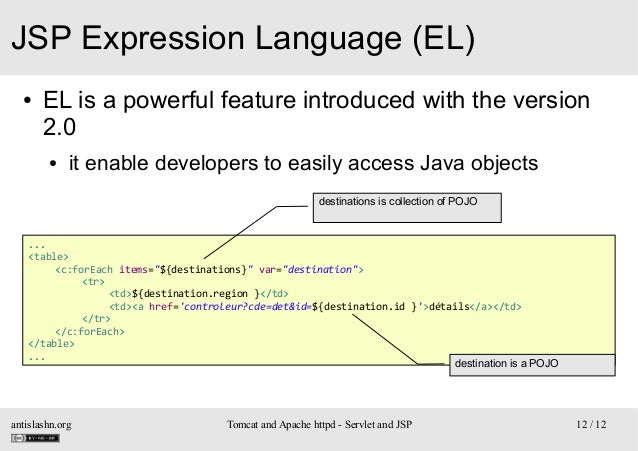 JSP Expression Language (EL) ●  EL is a powerful feature introduced with the version 2.0 ●  it enable developers to easily...