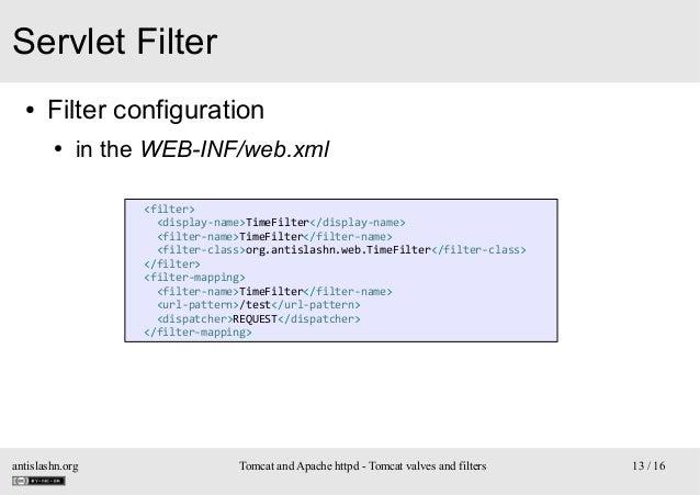 Servlet Filter ●  Filter configuration ●  in the WEB-INF/web.xml <filter> <display-name>TimeFilter</display-name> <filter-...