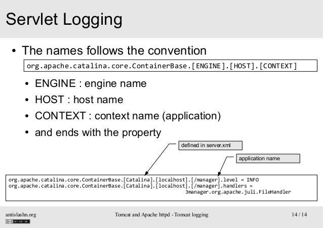 Servlet Logging ●  The names follows the convention org.apache.catalina.core.ContainerBase.[ENGINE].[HOST].[CONTEXT] ●  EN...