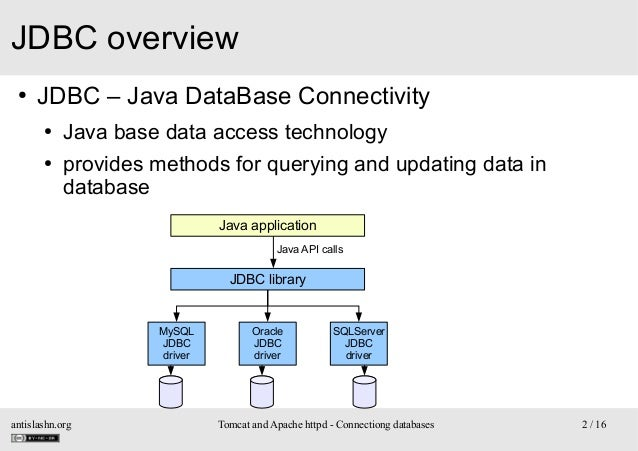 JDBC overview ●  JDBC – Java DataBase Connectivity ● ●  Java base data access technology provides methods for querying and...