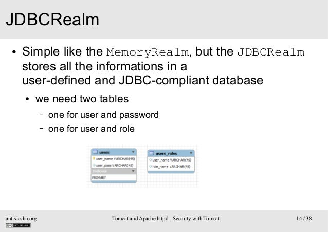 JDBCRealm ●  Simple like the MemoryRealm, but the JDBCRealm stores all the informations in a user-defined and JDBC-complia...