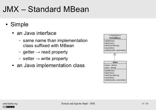 JMX – Standard MBean ●  Simple ●  an Java interface – – –  ●  same name than implementation class suffixed with MBean gett...