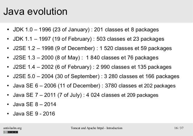Java evolution ●  JDK 1.0 – 1996 (23 of January): 201 classes et 8 packages  ●  JDK 1.1 – 1997 (19 of February): 503 cla...
