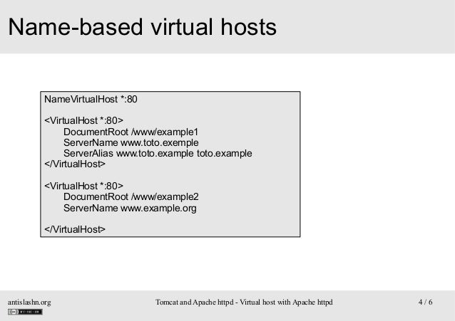 Name-based virtual hosts NameVirtualHost *:80 <VirtualHost *:80> DocumentRoot /www/example1 ServerName www.toto.exemple Se...