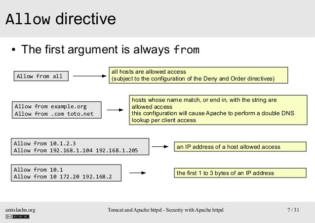 Allow directive ●  The first argument is always from Allow from all  all hosts are allowed access (subject to the configur...