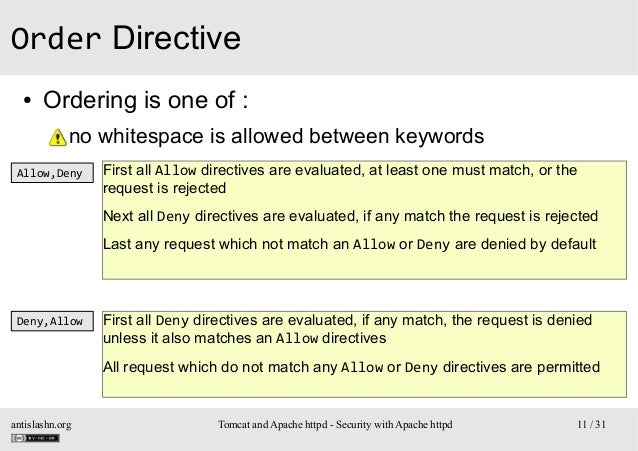 Order Directive ●  Ordering is one of : ●  no whitespace is allowed between keywords  Allow,Deny  First all Allow directiv...