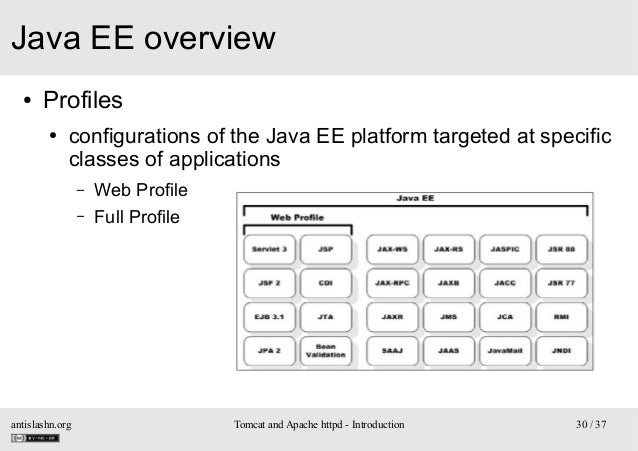 Java EE overview ●  Profiles ●  configurations of the Java EE platform targeted at specific classes of applications – –  a...