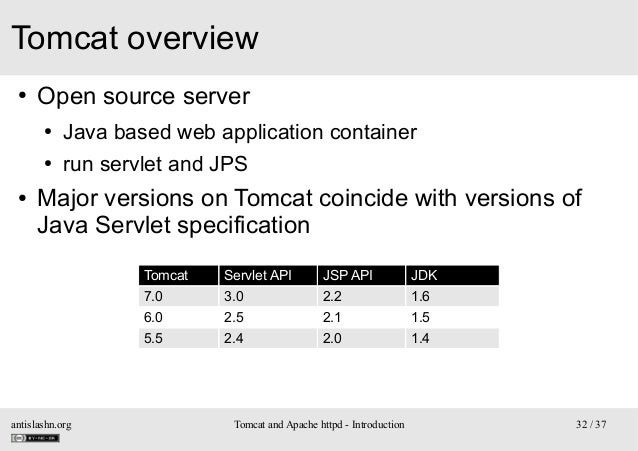 Tomcat overview ●  Open source server ● ●  ●  Java based web application container run servlet and JPS  Major versions on ...