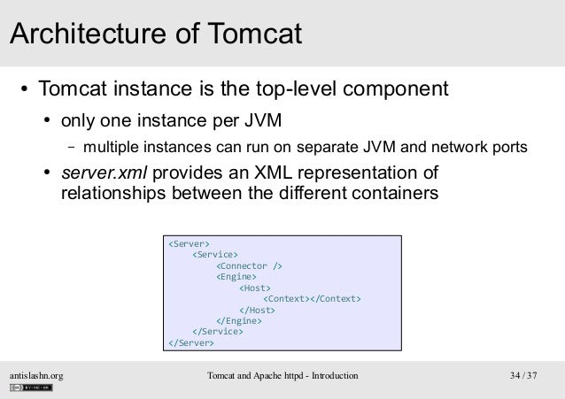 Architecture of Tomcat ●  Tomcat instance is the top-level component ●  only one instance per JVM –  ●  multiple instances...