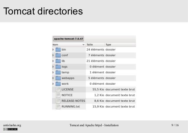 Tomcat directories  antislashn.org  Tomcat and Apache httpd - Installation  9 / 16