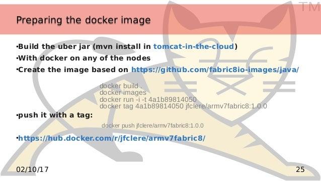 TM 2502/10/17 Preparing the docker imagePreparing the docker image ● Build the uber jar (mvn install in tomcat-in-the-clou...
