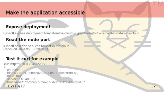 TM 3202/10/17 Make the application accessibleMake the application accessible Expose deployment Read the node port Test it ...