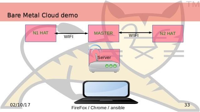 TM 3302/10/17 N1 HAT Server WIFI N2 HAT WIFI FireFox / Chrome / ansible MASTER Bare Metal Cloud demoBare Metal Cloud demo