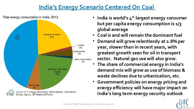 ENERGY SECURITY IN INDIA PDF