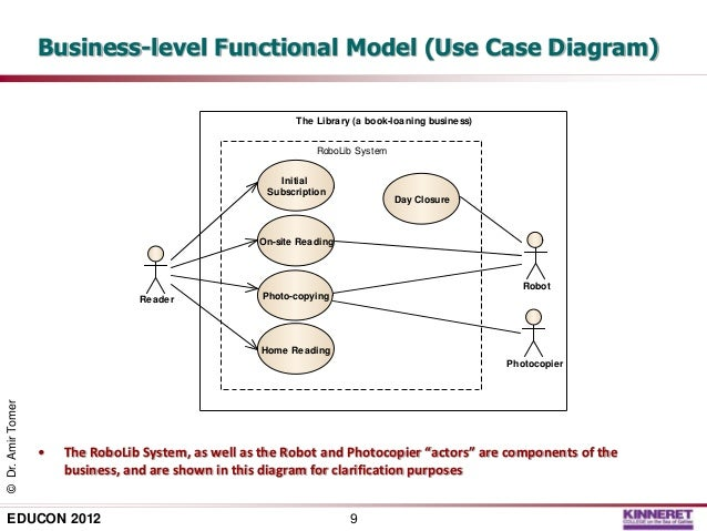 Applying system thinking to model based software engineering 9 business level functional ccuart Choice Image