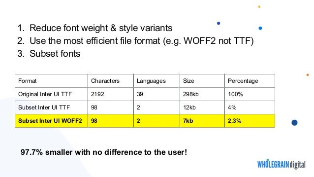 1. Reduce font weight & style variants 2. Use the most efficient file format (e.g. WOFF2 not TTF) 3. Subset fonts Format C...