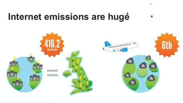 Internet emissions are huge