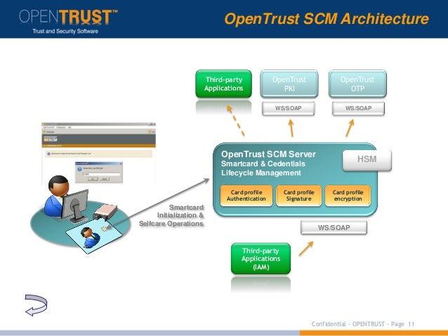 opentrust scm client