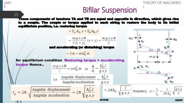 Improving Mass Moment of Inertia Measurements