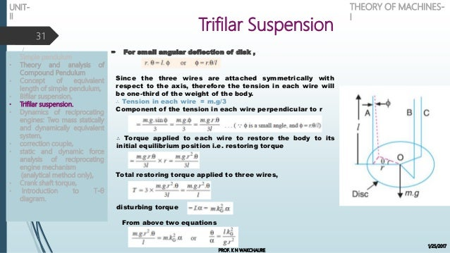 trifilar suspension Trifilar suspension system lab experimentpdf free pdf download now.