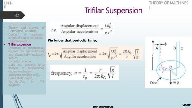trifilar suspension Trifilar suspension system lab experimentpdf free pdf download now.