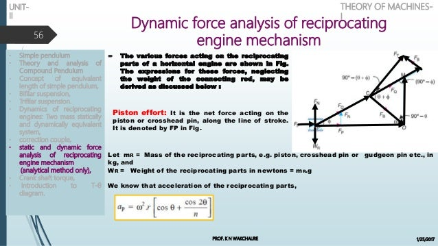 static force analysis of slider crank mechanism pdf